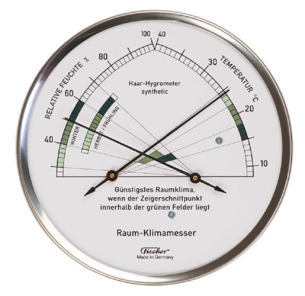 Raum-Klimamesser - Hygrometer mit Thermometer